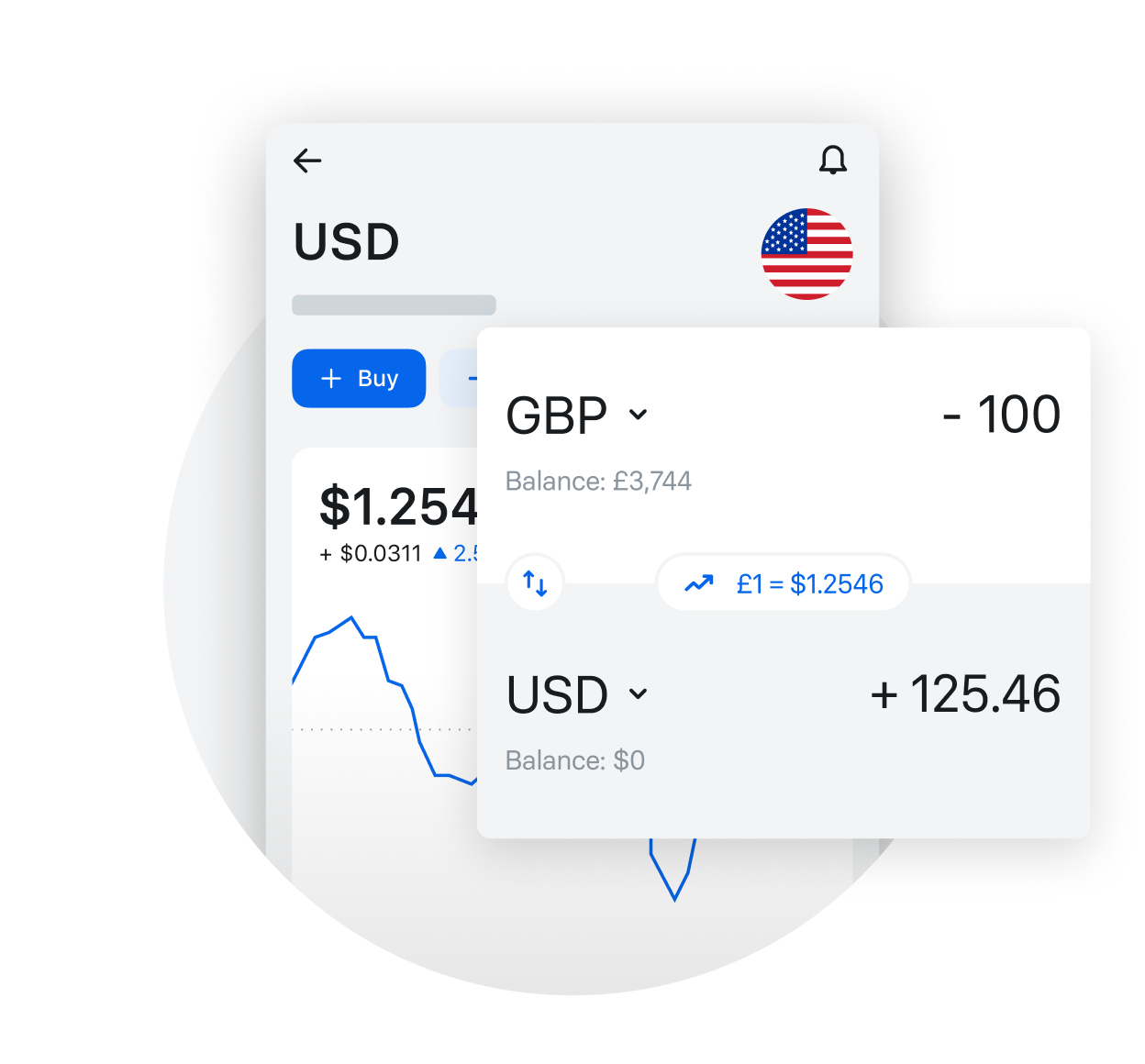 Échange en devises étrangères illimité